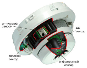 Фото устройство датчика