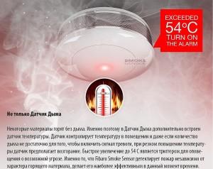 Продукция марки Smoke Sensor