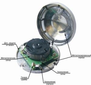 Устройство индикаторного датчика