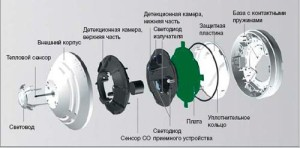 Фото устройство датчика пожарного аналогово