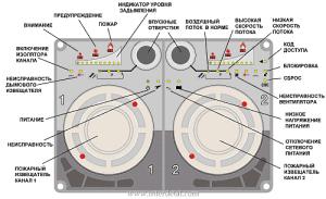 Фото схема Аспирационные датчики