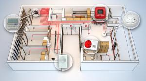 Выбор оборудования и место их расположения - один из важгных факторов проекта