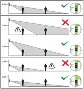 Схема правильного расположения датчика движения