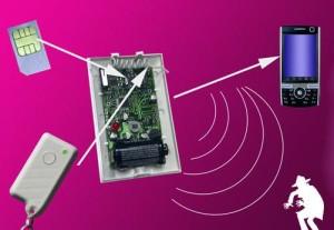 GSM как правильно сделать выбор