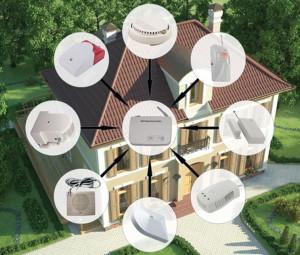 охранную сигнализацию для дачи и загородного дома