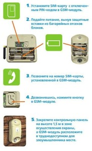 настройка системы охраны GSM