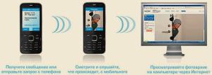 передача данных на телефон GSM сигнализация с камерой ReVizor X8