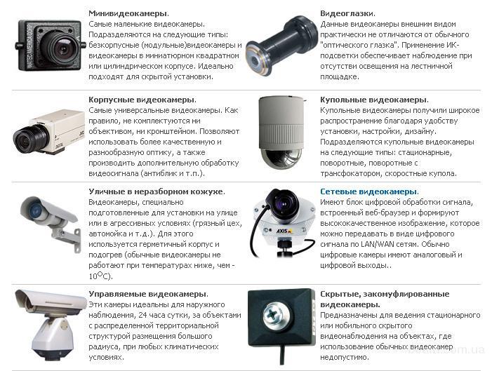 v-podezde-skritaya-kamera