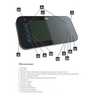 панельуправления видеодомофона модели Gardi