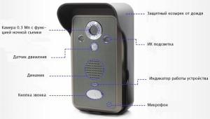 Внешние устройство видеодомофона