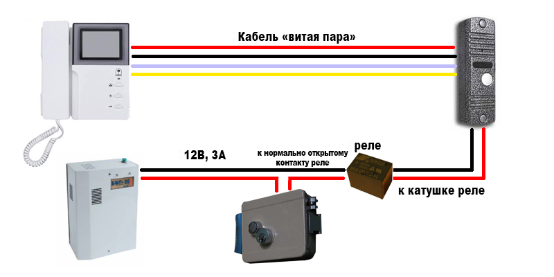 установке видеодомофона