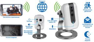 беспроводная камера видеонаблюдения - сфера её использования