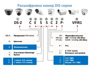 камер Hikvision