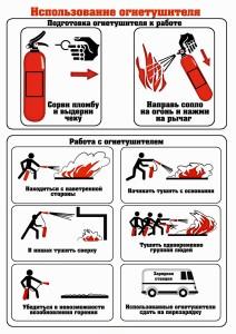 Правило пользования огнетушителем