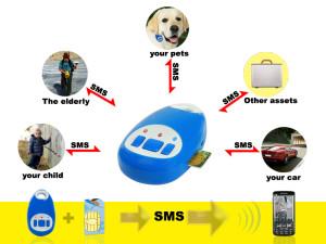 Область применения трекера GSM