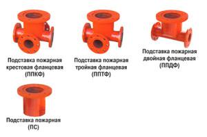 Популярные модели подставок и крепежей