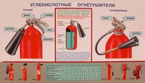 Правило пользования и модельний ряд продукции