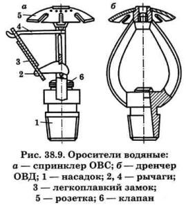 Схема устройство клапана