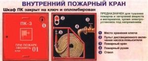 Внутренний пожарный кран