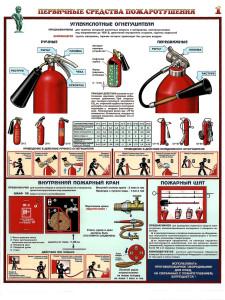 Первичные меры защиты от пожаров