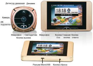 Схема и устройство прибора