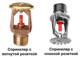 Различные виды спринклера