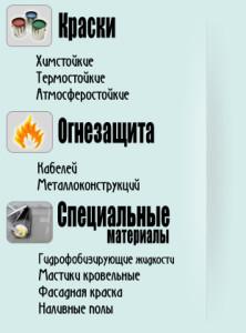 что такое огнезащита конструкций
