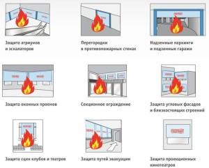 Сфера применения противопажарных ворот и дверей