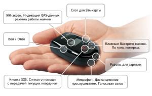 Модель трекера navixy