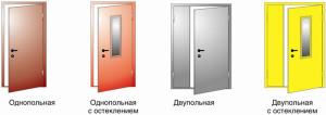 Различные виды дверей