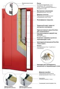 Двери противопожарные серииIE 60