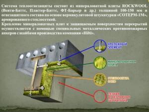 Продукция СОТЕРМ