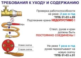 Требования к уходу и содержанию пожарных руковой и кранов