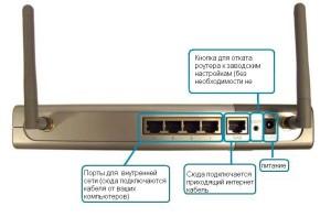 Конструкция маршрутизатора