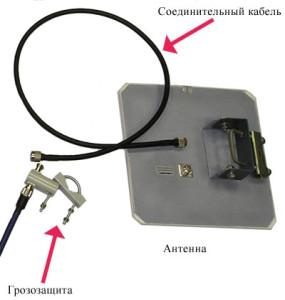Устройство простой антены